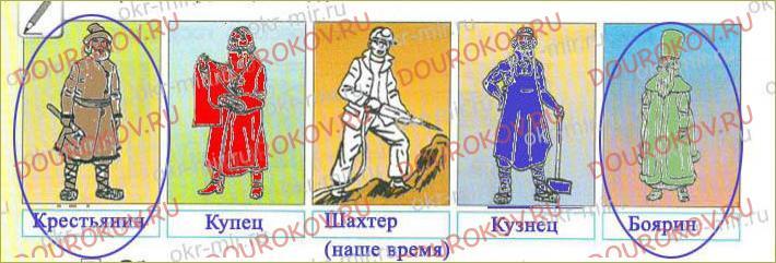 Тема 10. Земля и люди Московского государства - 25