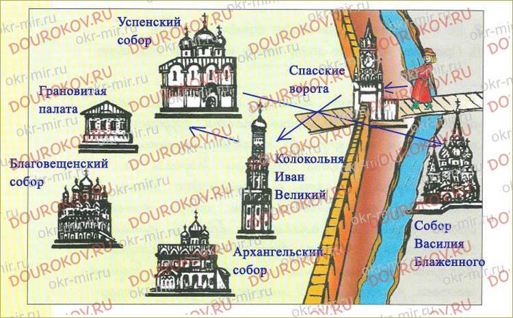 Тема 11. Москва златоглавая - 28