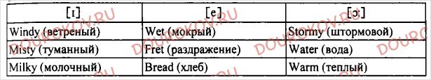 Рабочая тетрадь Enjoy English 8 класс Биболетова - Unit 1. It`s a Wonderful Planet We Live on. Section 1 - 1