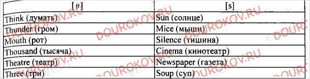 Рабочая тетрадь Enjoy English 8 класс Биболетова - Unit 3. Mass Media: Good or Bed? Section 3 - 1
